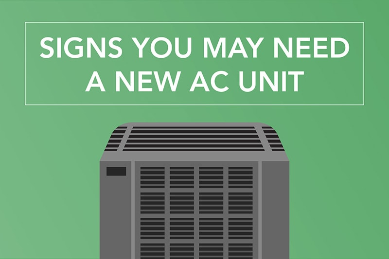 replace AC unit on green background